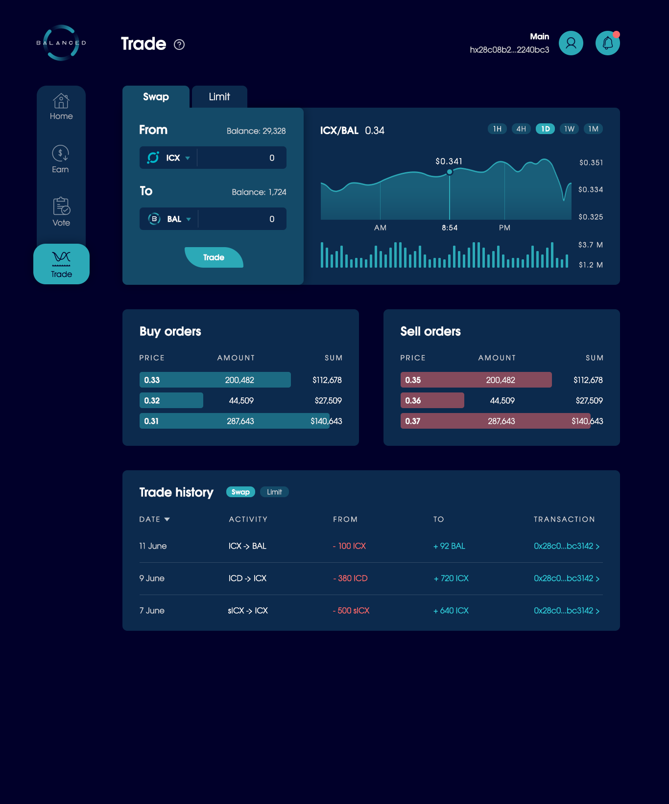 Interface design for the Balanced trade page